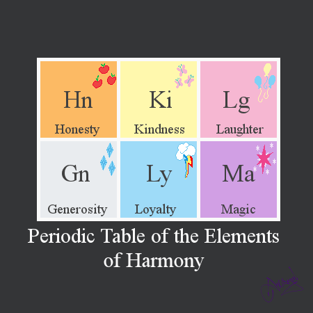 Periodic table of elements by ameyal on deviantart periodic table of elements by ameyal urtaz Gallery