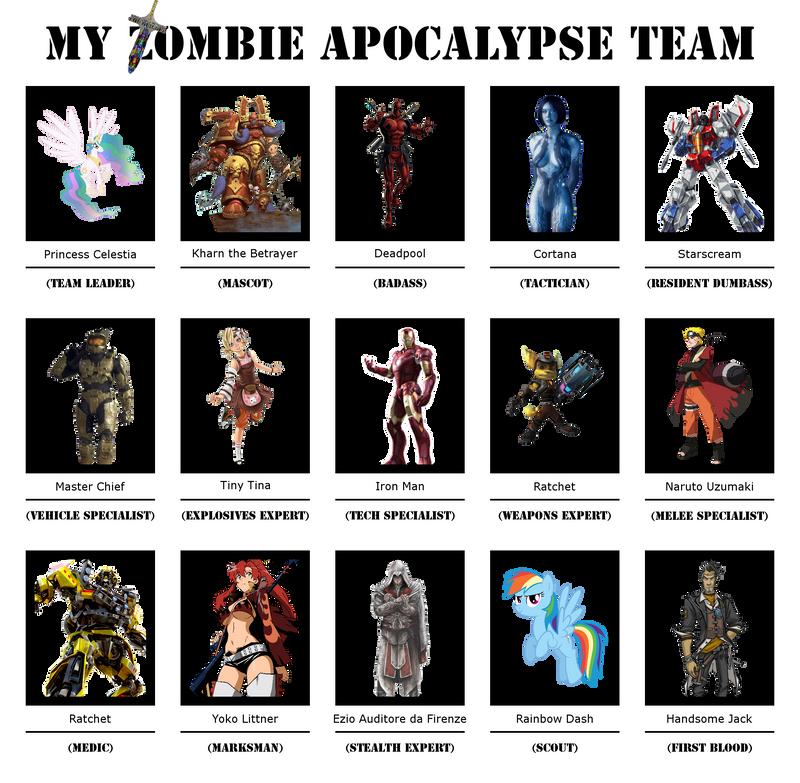 My Zombie Apocalypse Team By W0WM4ST3R On DeviantArt
