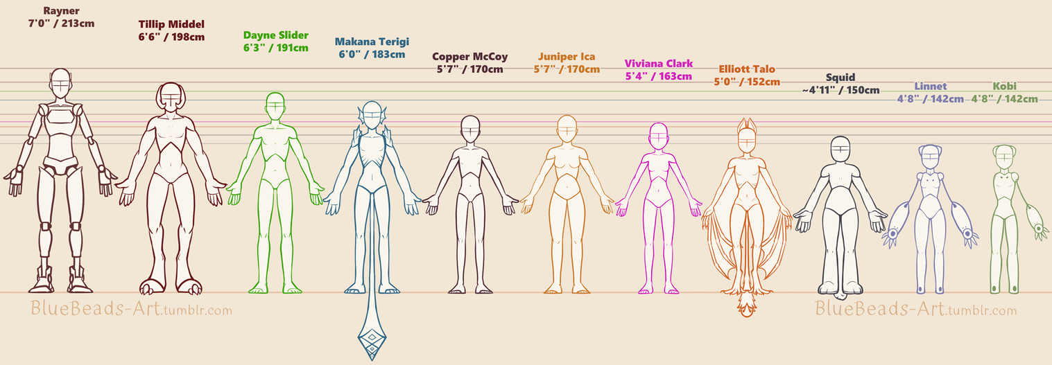 oc height chart june 29th 2017 by bluebead on deviantart. Black Bedroom Furniture Sets. Home Design Ideas