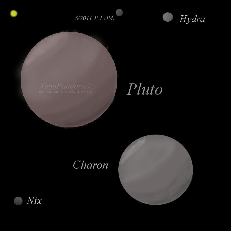 Pluto and Its Moons by XenoPandora on DeviantArt