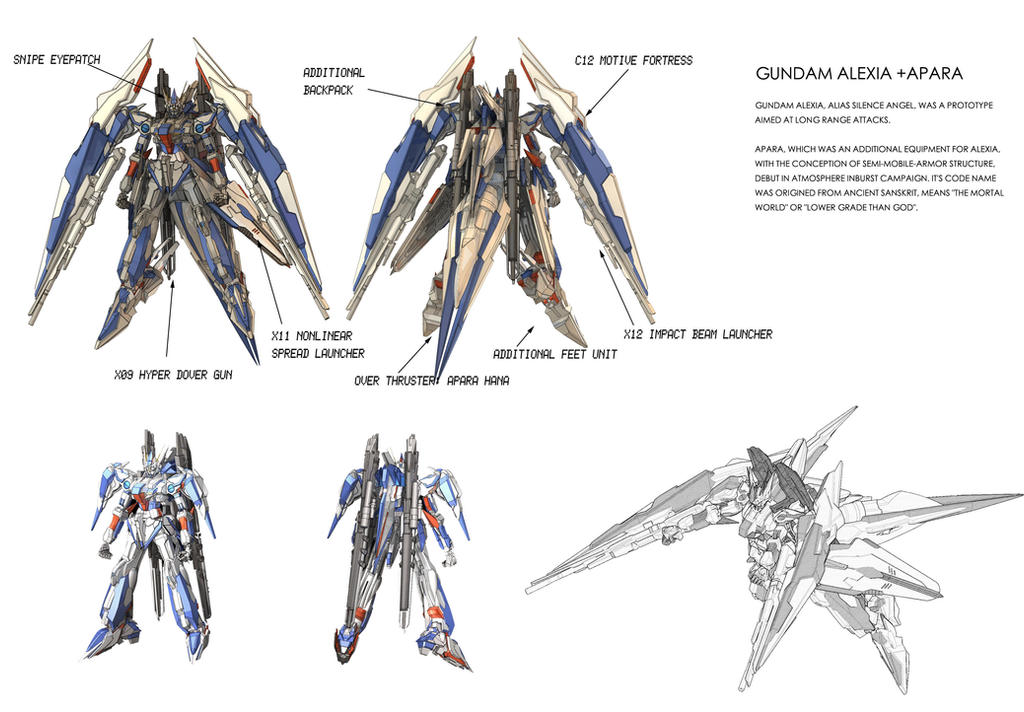Gundam Alexia +Apara by masarebelth