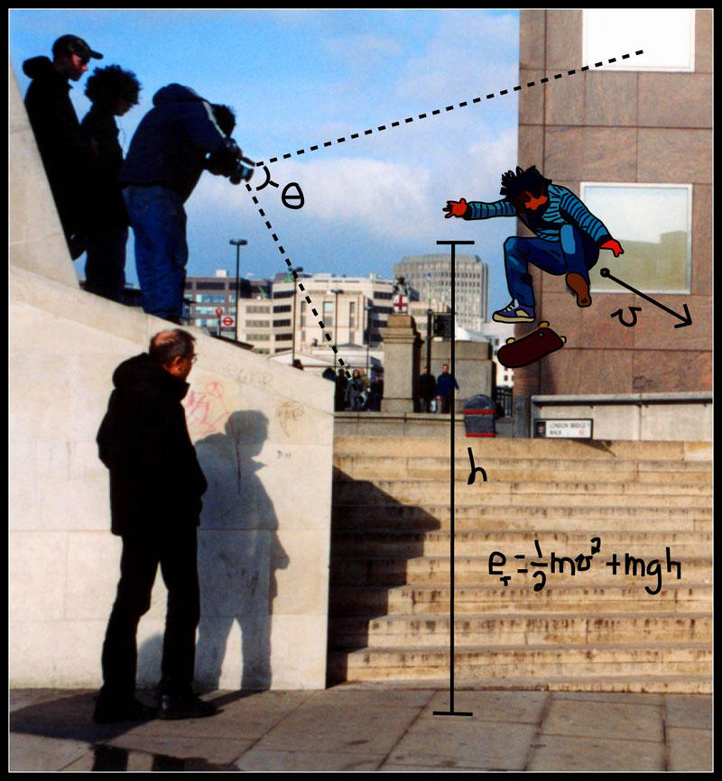 Postmodern skaters by Mennonot