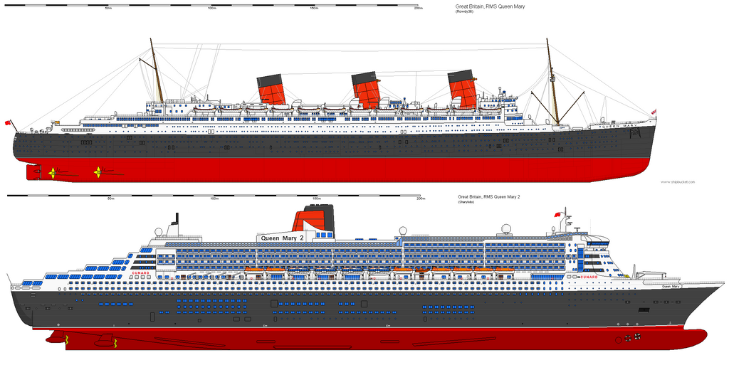 Queen Mary Comparison By 121199 On DeviantArt