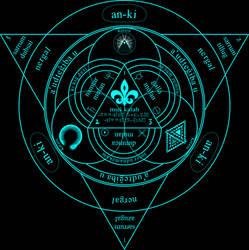 Kataru's Hyle triangle