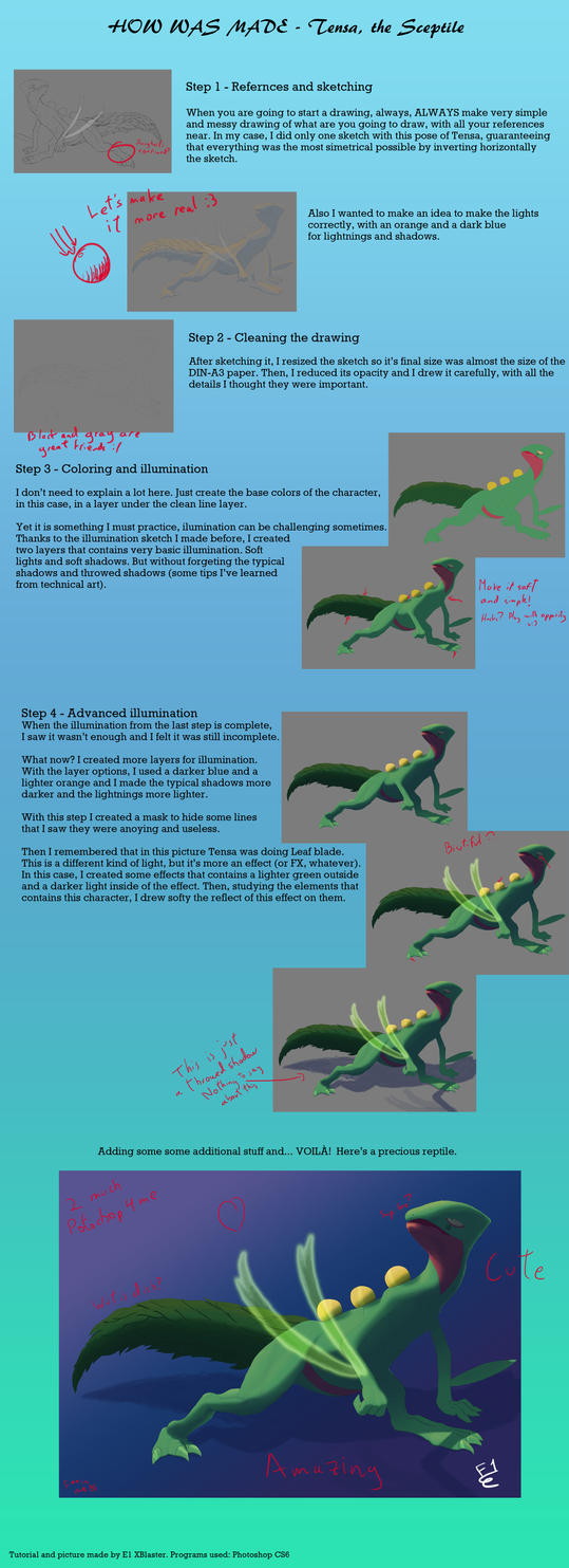 How was made - Tensa, the Sceptile by E1XBlaster