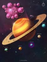Starfinder - Liavara Planet Map by damie-m
