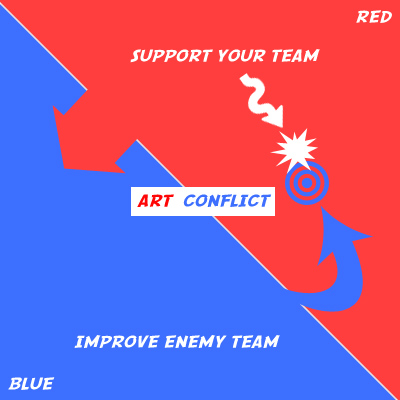 RED vs BLUE ID