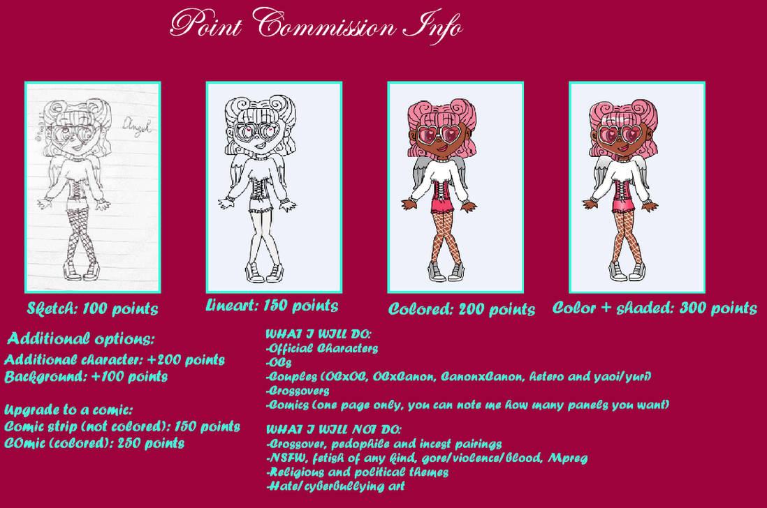 Bria D.'s Point Commission Info