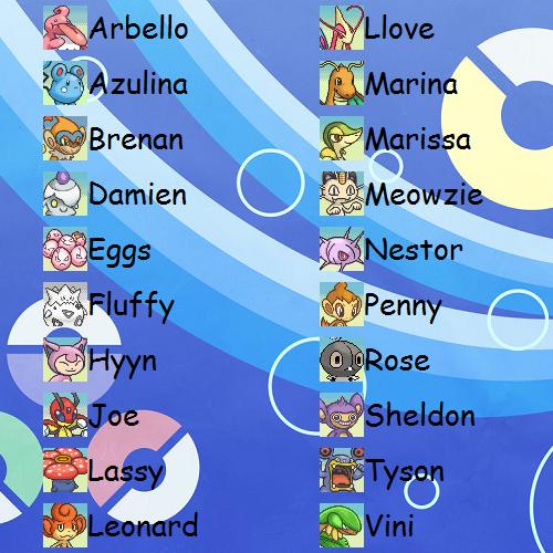 Gran Hermano Pokémon 2 Participantes_eliminacao1_by_essenomengmtem-d7930dh