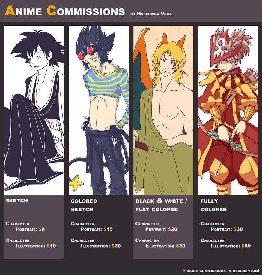 Anime commissions