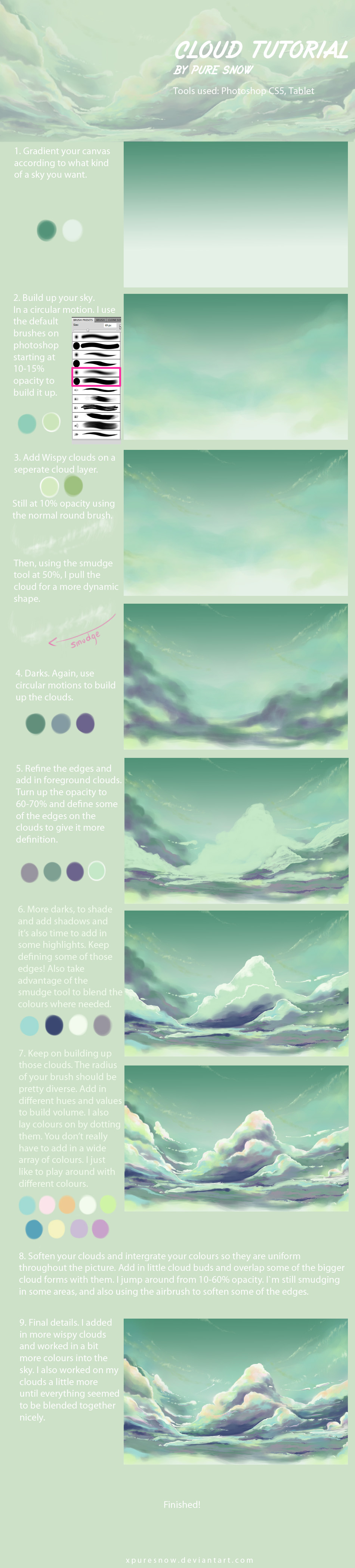 Cloud Tutorial by xpuresnow