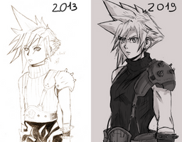 Cloud from 2013 to 2019