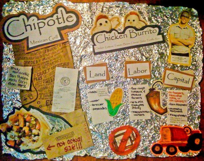 Chipotle Economics Poster by MichixChan93 on DeviantArt