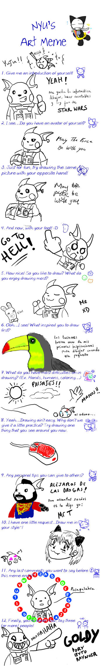 RoJo_5  Nyu's Art Meme by RoJo5