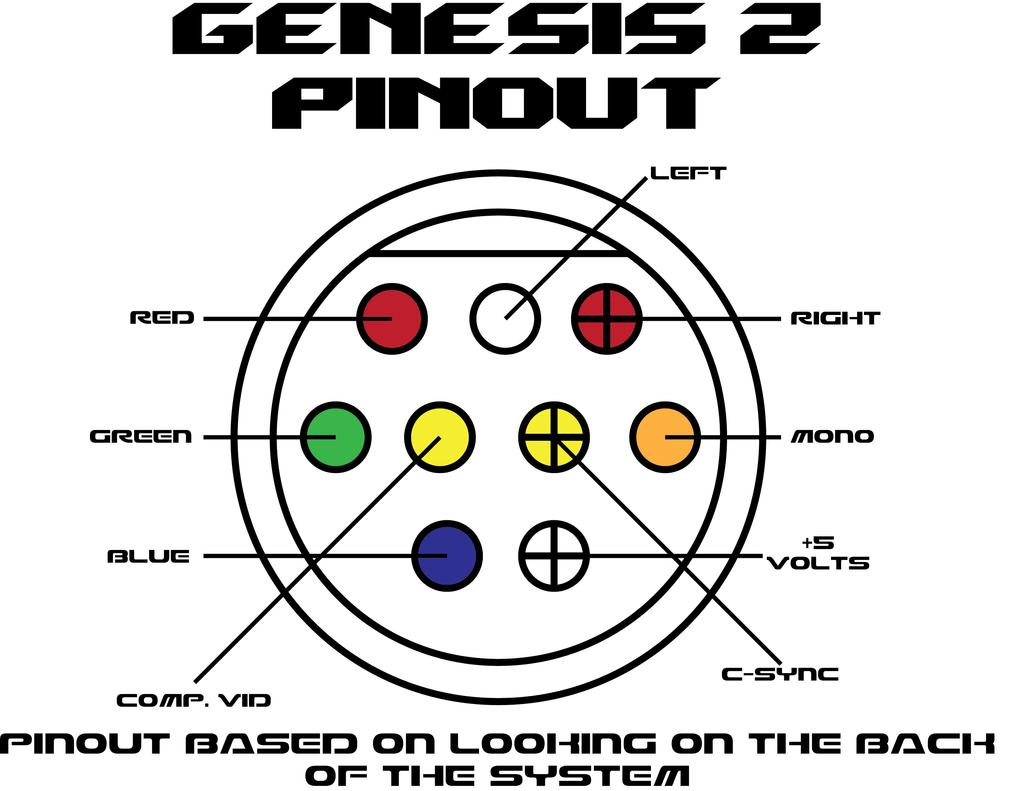 genesis 2 - 32x