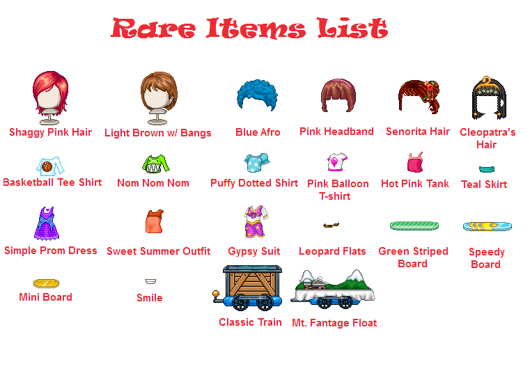 Fantage Rare Items List by iKittty