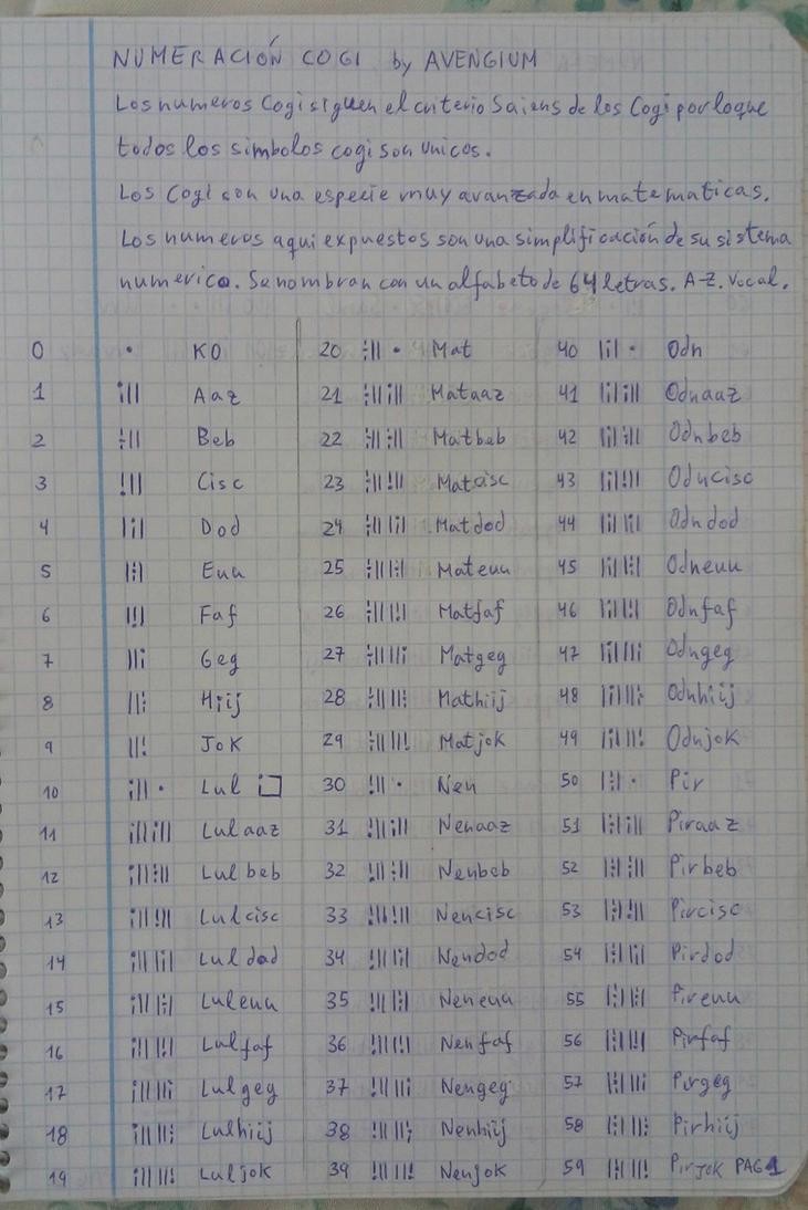 Handwritten Cogi numbers Base10 page 01 0-59 by Avengium
