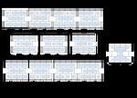 Numeros Cogi 0-11 (base 12) 4x3 hourglass Grid