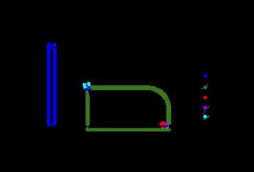 Ley de las Probabilidades Acumuladas grafico I by Avengium
