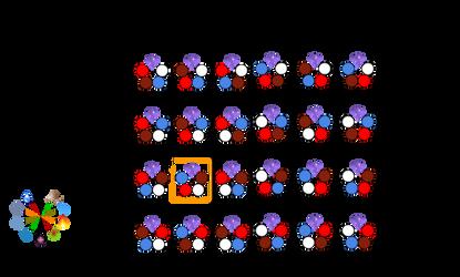 Elementos RPG pag1 Comparativa de modelos