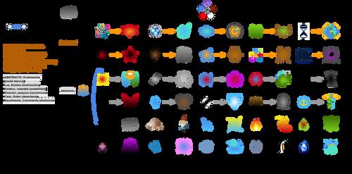 Elementos RPG pag5 10+10+10 Criaturas