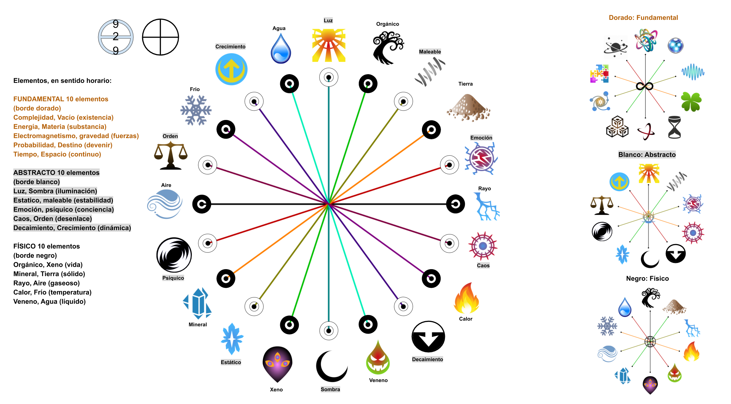 Elementos RPG pag12 icosagono 20 Puntas VSGTL