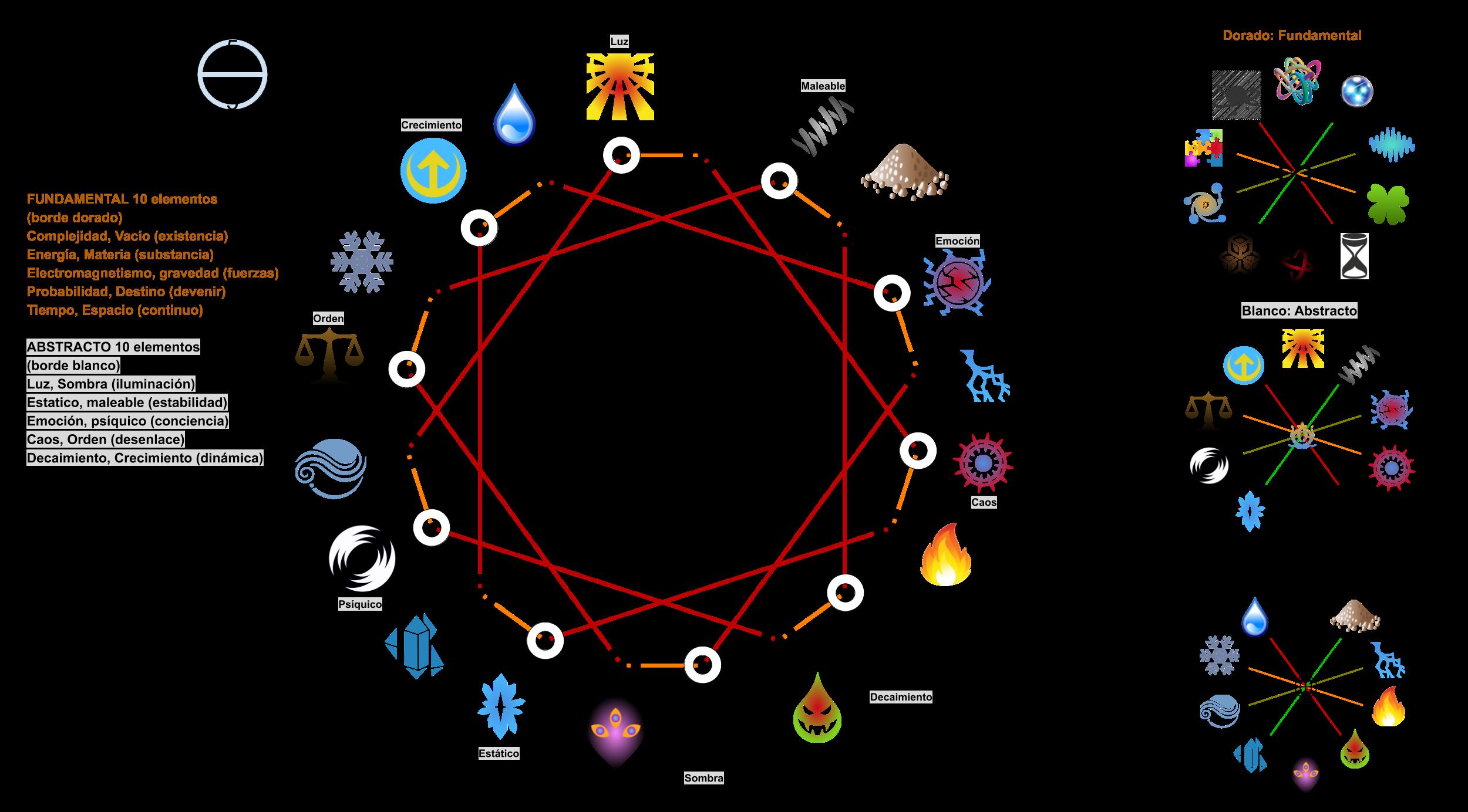 Elementos RPG pag13 icosagono 20 lados VSGTL