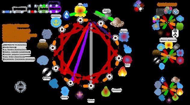 Elementos RPG pag14 icosagono 20 lados VSGTL Aliad