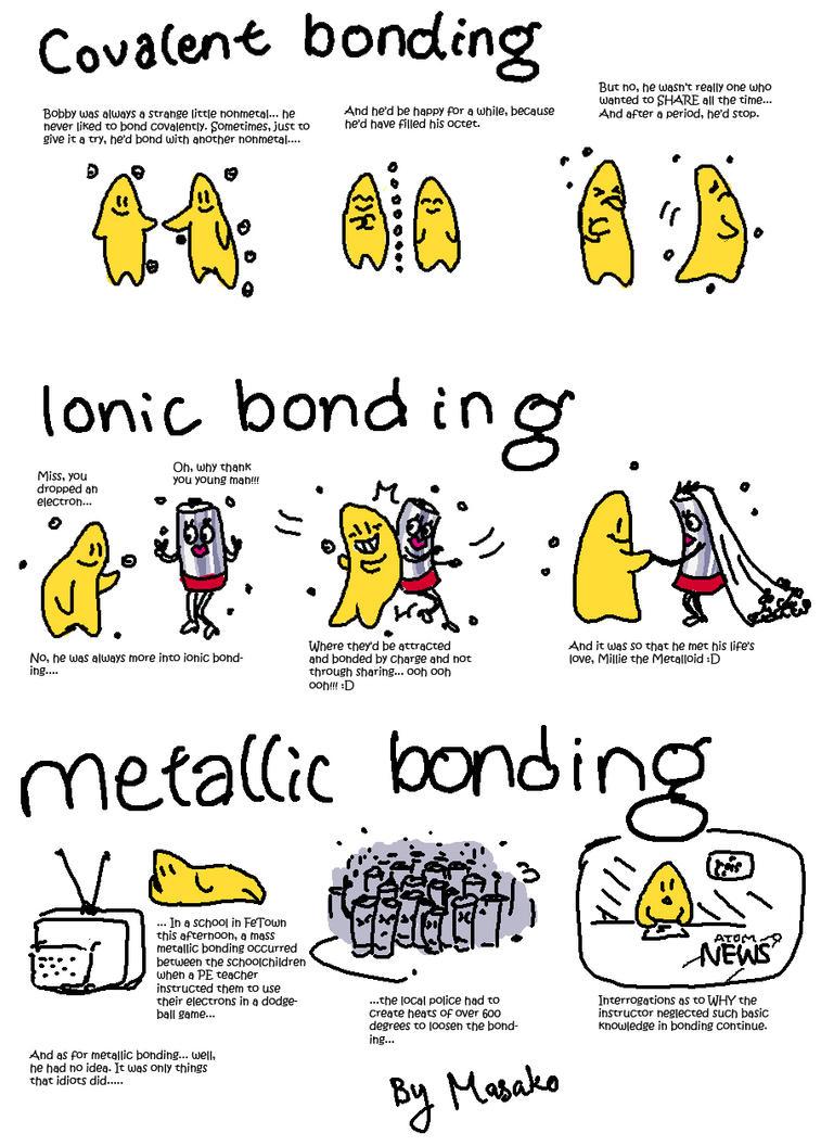 Science atoms homework help