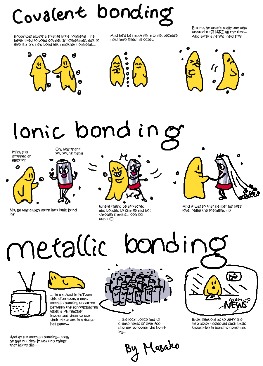 Science homework comic by EiyeCaieyre on DeviantArt