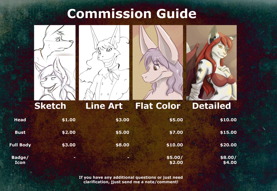 Commission Guide by AntiManti