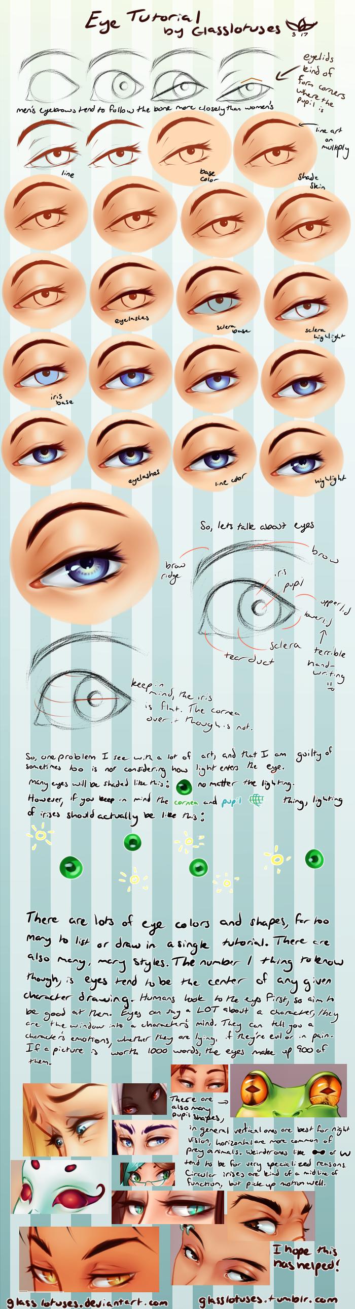 Eye Tutorial by GlassLotuses