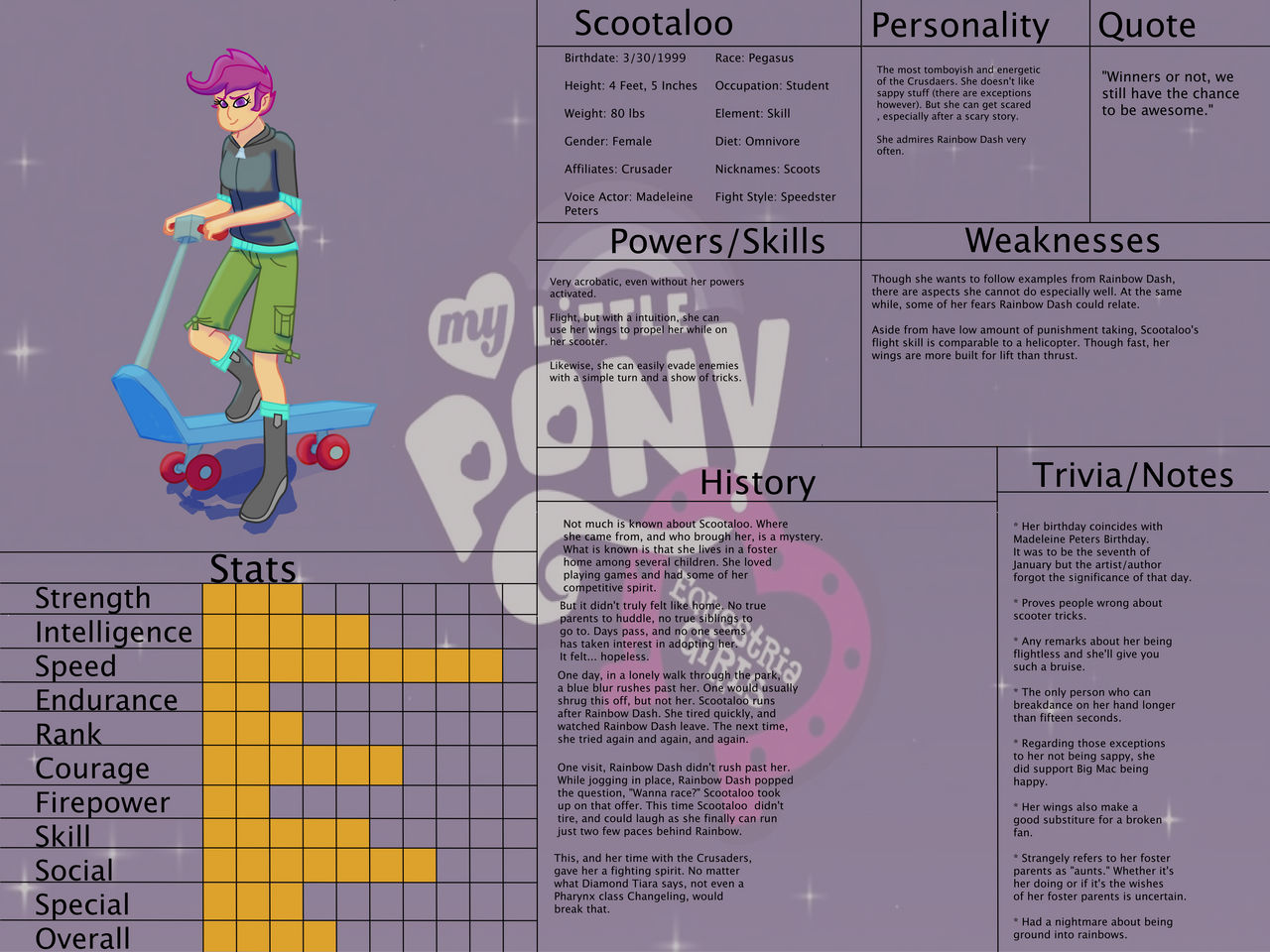 Jongojiverse Bio 9 Scootaloo By Jongoji245 On Deviantart This page list a list of volunteers who are willing to voice act for a mod, map, or similar project. deviantart