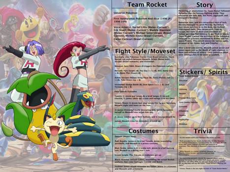 Hypothetical Smash Bros. 1: Team Rocket
