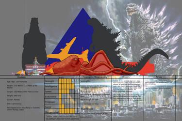 Jongojiverse Kaiju Bio 8: Oodako