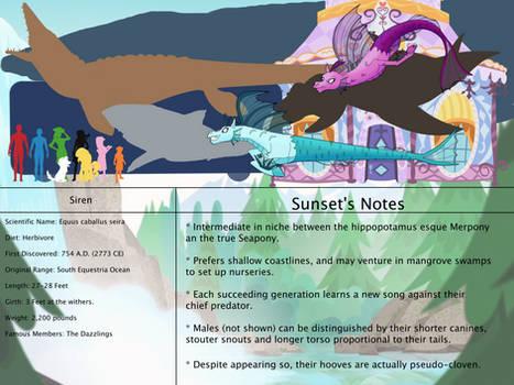 Jongojiverse Equestrian Bestiary 1: The Siren