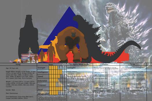Jongojiverse Kaiju Bio 9: Kong