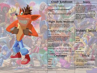 Hypothetical Smash Bros 12: Crash Bandicoot