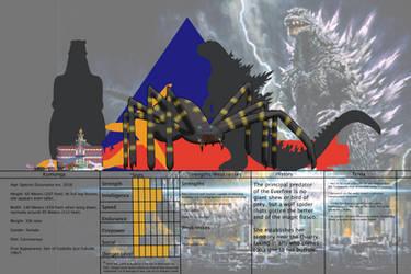 Jongojiverse Kaiju Bio 18: Kumonga