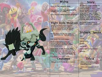 Hypothetical Smash Bros 13: Midna