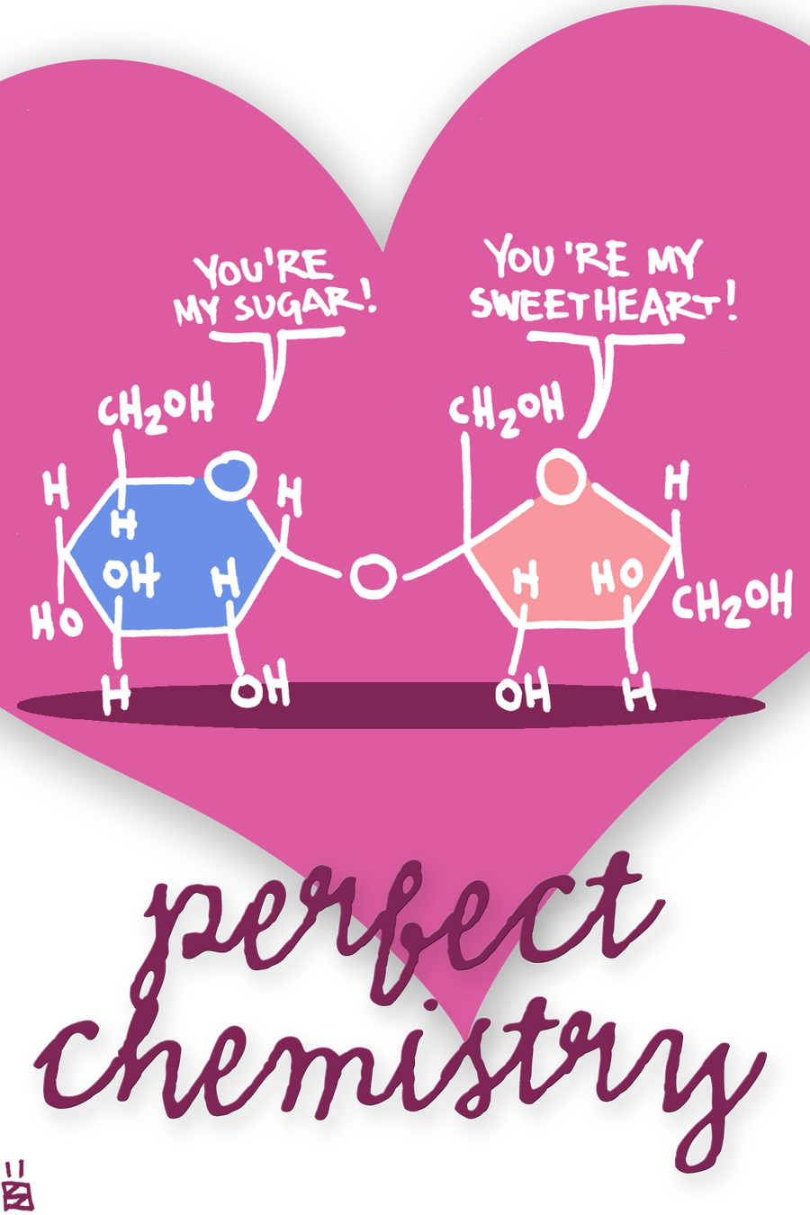 Sugar   Perfect Chemistry By Smartonoff Sugar   Perfect Chemistry By  Smartonoff