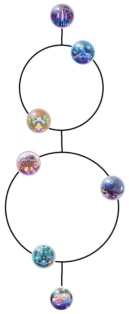 Kingdom Hearts Dream Drop Distance world map by kyurem2424 on DeviantArt