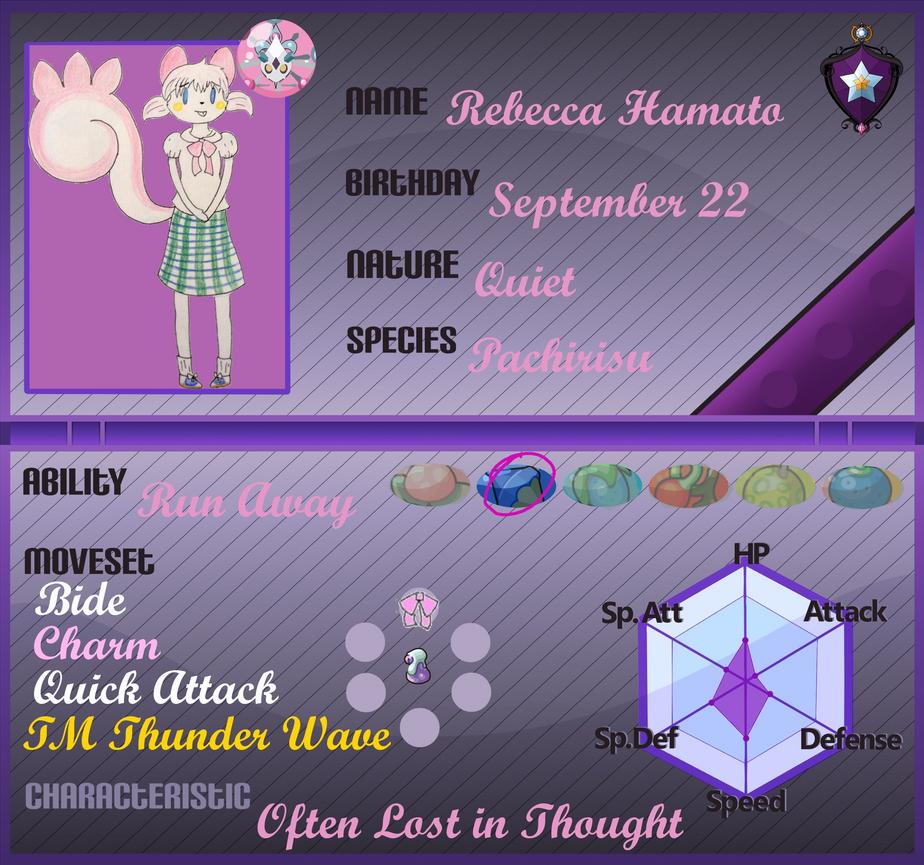 PKMNA :: Rebecca App 2.0 by bellberrystar