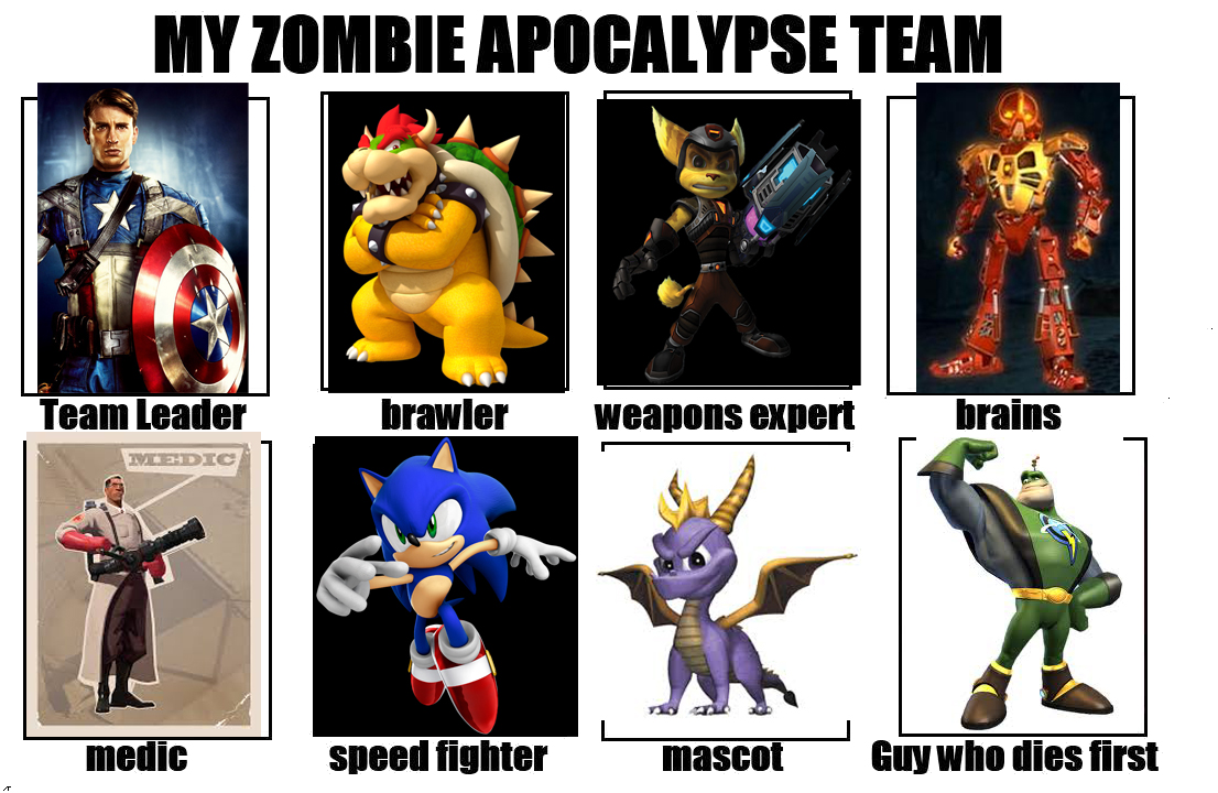 Zombie Apoclypse Team by carr45