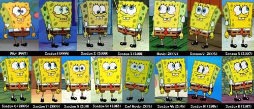 The Evolution of SpongeBob SquarePants
