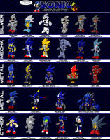 Sonic Robots by TheWax