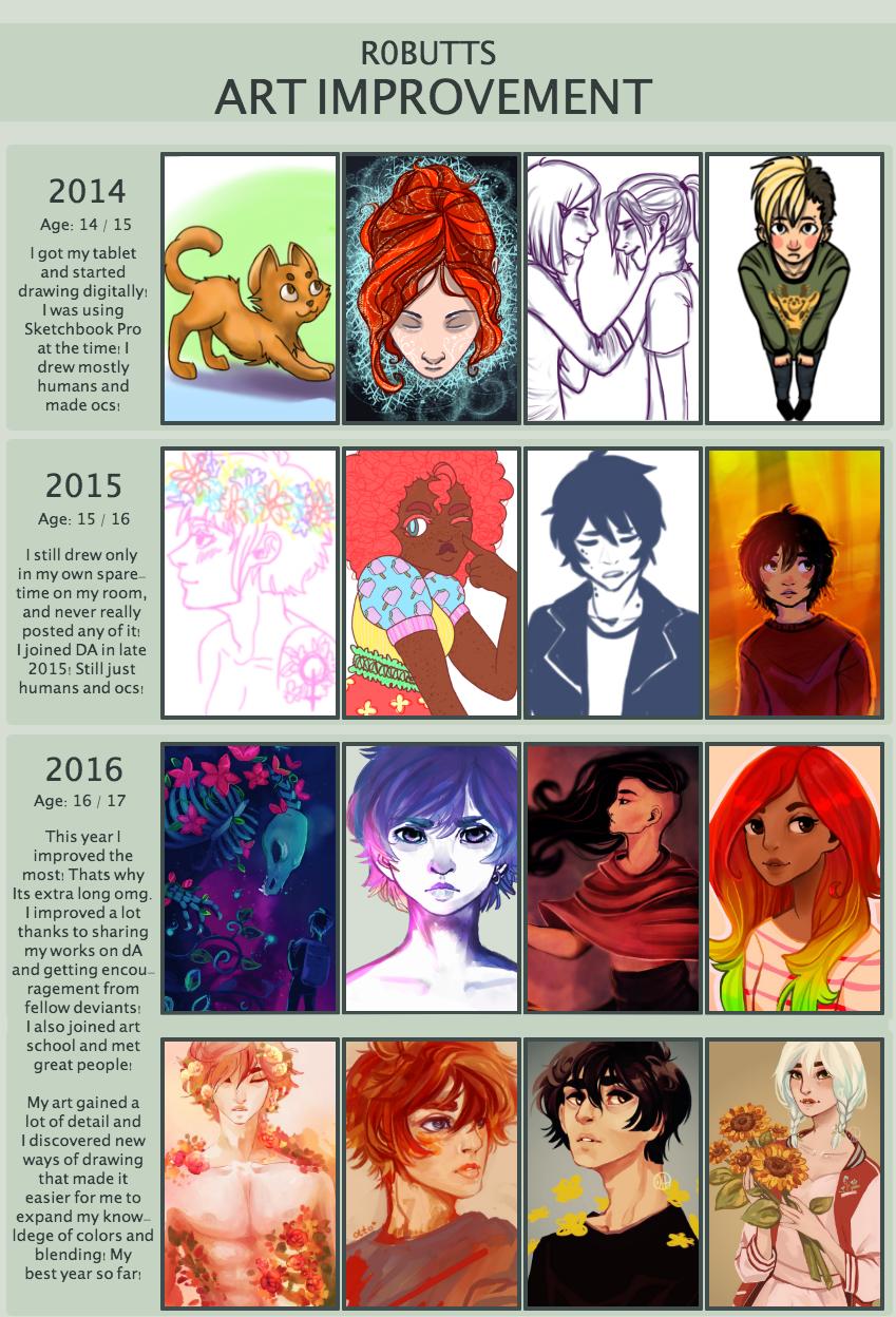 Art Improvement 2014 - 2016! by R0BUTT