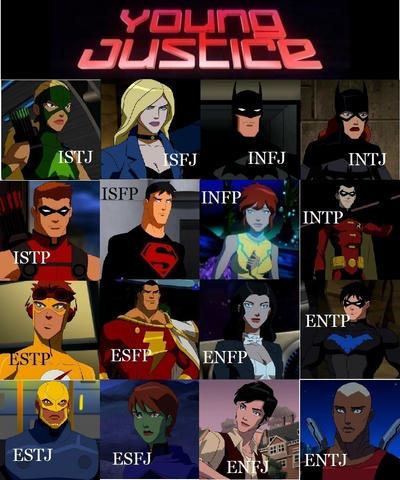 Young Justice MBTI chart by ssendamteews on DeviantArt