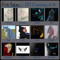 Blue-Rakuens 2013 Art Summary