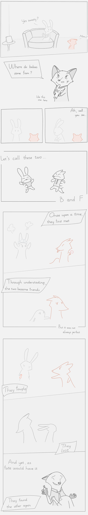The bunny and the fox (part 1) by toannghe1997